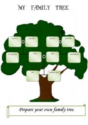 family tree prepare your own family tree level elementary age 3 17