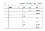 English Worksheets: Face Description Table