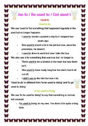 English Worksheet: Used to/ Be used to/ Get used to