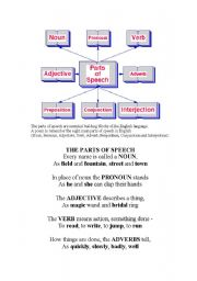 English Worksheets: Parts of Speech in a Poem