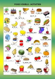 FOOD VOWELS -ACTIVITIES - FULLY EDITABLE