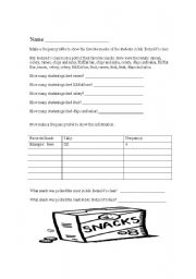 English Worksheets: Frequency table worksheet