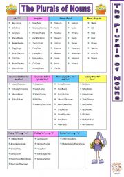 English Worksheets: The Plurals of Nouns