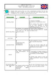 English Worksheets: Environmental problems-Causes-Consequences (Key included)