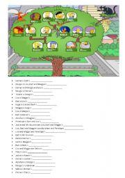 English Worksheet: Simpsons Family Tree Activity