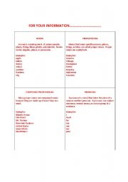 English Worksheets: For your information....all about nouns!