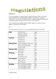 Printables Negotiation Worksheet negotiations role play exercise