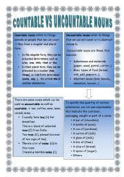 English Worksheets: Countables vs Uncountable Nouns