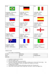 English Worksheets: Present Simple -- First steps for speaking -- Countries