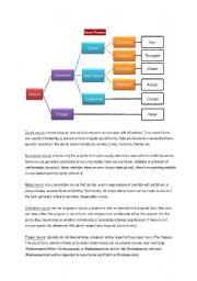English Worksheet: Introduction to Noun Phrases