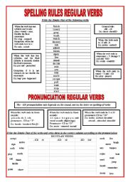 Spelling and Pronunciation Rules Regular verbs