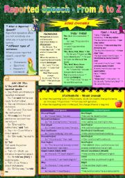 English Worksheet: Reported Speech - From A to Z