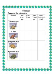 English Worksheets: Compare Between Dinosaurs