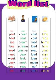 Worksheets Ea Words List english worksheet phonics word list