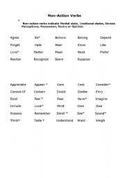 English Worksheets: now action verb