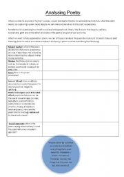 Printables Analyzing A Poem Worksheet analyzing a poem worksheet templates and worksheets poetry davezan