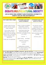 English Worksheets: CONVERSATION -CLASS DEBATE:MULTICULTURAL SOCIETY/A WORLD OF MANY CULTURES