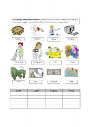 Worksheets Natural Resources For Kids Worksheets worksheets on natural resources for kids like success kids