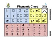 English Worksheets: Phonemic Chart