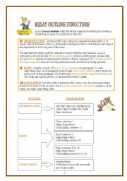 English Worksheets: Essay - step by step guide