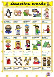 English Worksheet: QUESTION WORDS - BEGINNERS