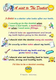 A poster about the Dentist ( printable)+ an exercise about it