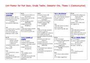 English Worksheets: unit planner for grade 11