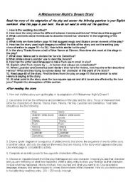 English Worksheets: midsummer nights dream questions and analysis