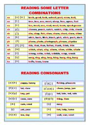 reading consonants and some letter combinations