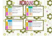Pronouns summary