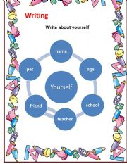 English Worksheets: Write about Yourself