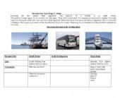 English Worksheet: Sydney Rocks Excursion Recount
