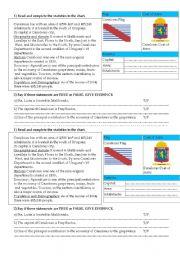 English Worksheet: Canelones- Uruguay