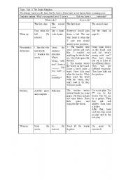 English Worksheet: lesson plan of some sickness