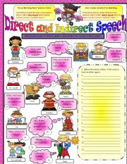 Direct and Indirect  / Reported Speech - Part 1