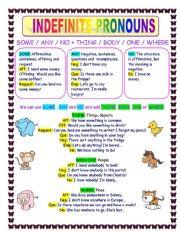 English Worksheet: Indefinite Pronouns Explanation