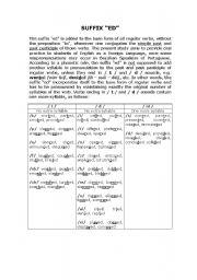 English Worksheet: SUFFIX