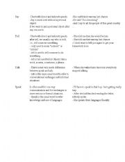 English Worksheet: say,tell,talk,speak