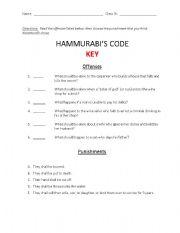 hammurabi code in english. Black Bedroom Furniture Sets. Home Design Ideas