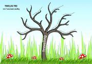 Vocabulary Trees Part 2