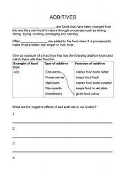 English Worksheets: Additives