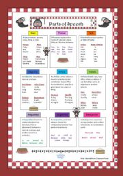 English worksheet: Parts of Speech