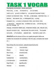 Ielts academic writing task 1 vocabulary worksheets