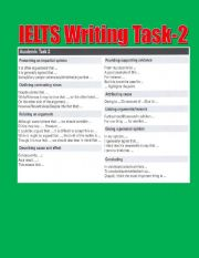 English Worksheet: ielts writing task 2 and speaking phrases