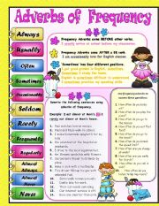 English Worksheets: Adverbs of Frequency *****EDITABLE********