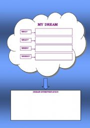 English Worksheets: My dream - Graphic organizer