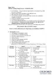 English Worksheet: Happy HOuse Story