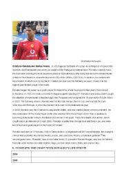 CRISTIANO RONALDO: A FAMOUS FOOTBALLER