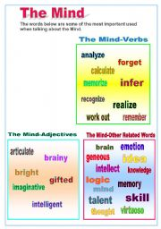 The Mind Poster