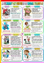 English Worksheet: A SUMMARY ON THE USES OF MODAL VERBS 1-2 (KEY INCLUDED)